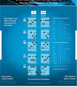 major guitar chords chart