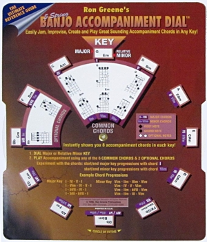 banjo accompaniment chords and notes chart