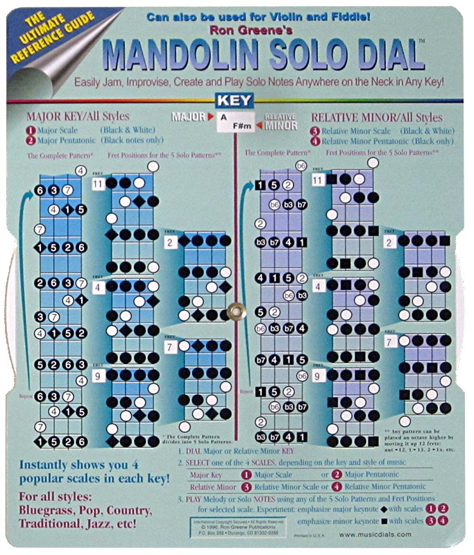 Mandolin Accompaniment Dial, + Mandolin Solo Dial w/CDs, 2-FOR-1 Special